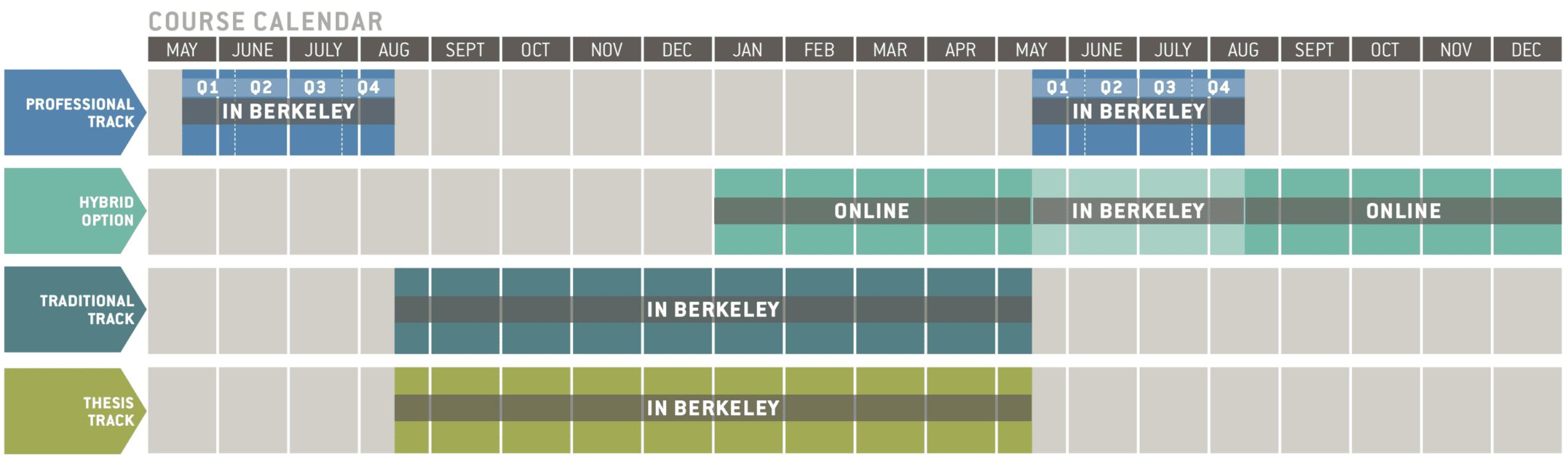 Berkeley Academic Calendar.Ll M Programs Berkeley Law